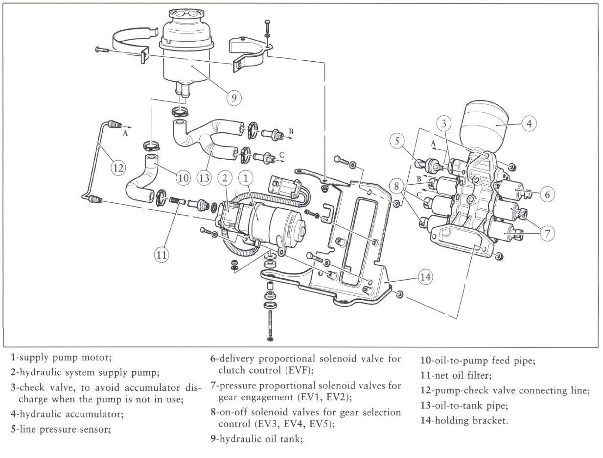 hight resolution of ferrari 360 f1 system
