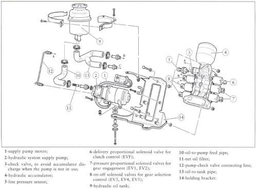 small resolution of ferrari 360 f1 system