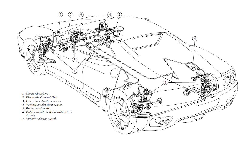 Ferrari 360 Active Suspension