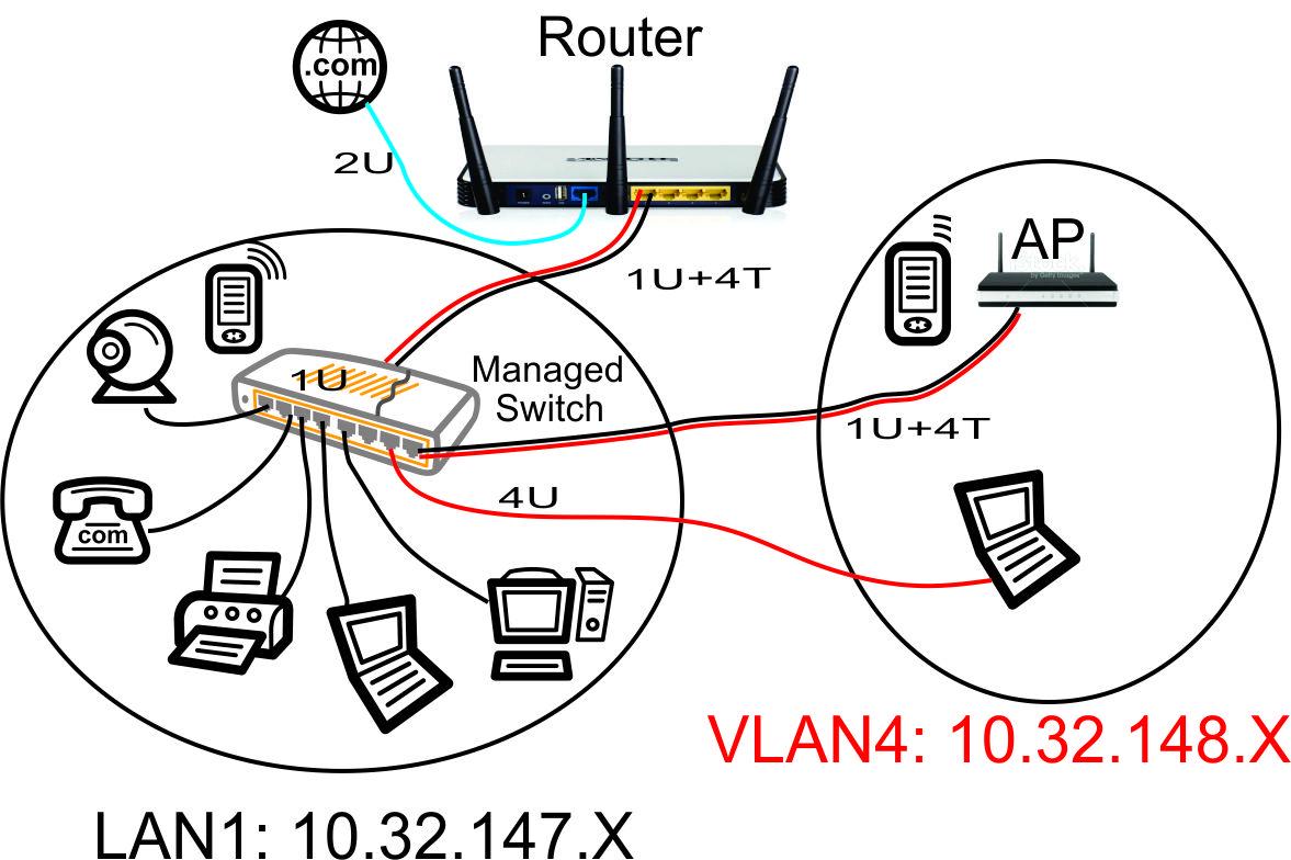 linksys wireless router setup diagram kicker cvr 15 wiring guest wifi  alduras