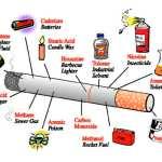 Bahaya Asap Rokok Bagi Kesehatan