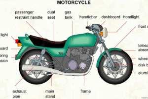 Cara Merawat Motor 4 Tak