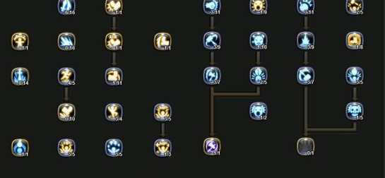 Skill Build Mercenary Dragon Nest Indonesia