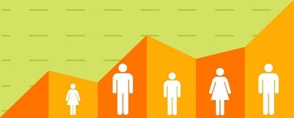Memasang Demographics Google Analytics