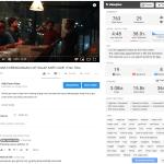 TubeBuddy, Tools Pendukung Para Pembuat Konten YouTube