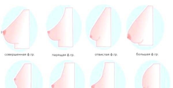 se schimbă dimensiunea sânului după pierderea în greutate