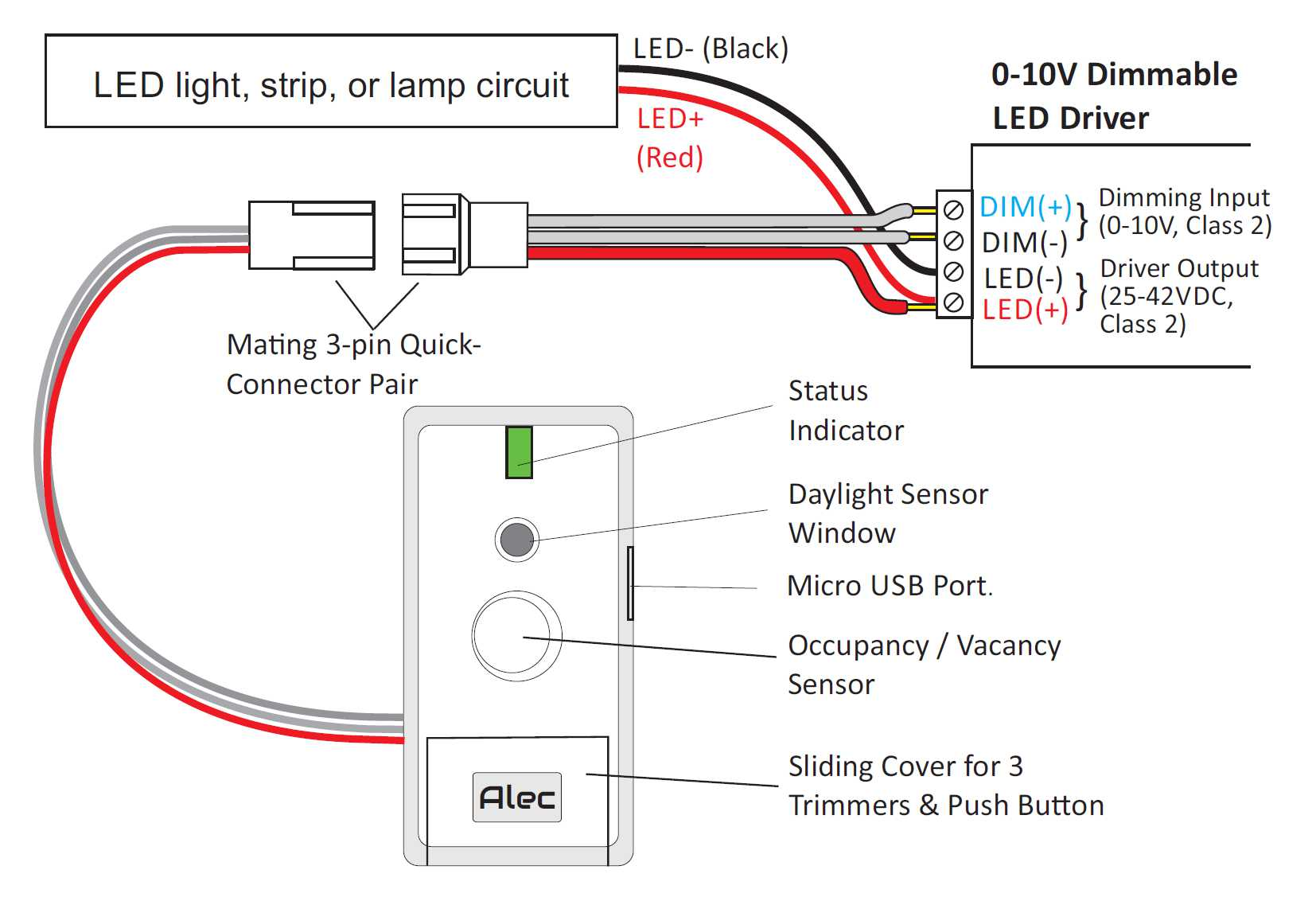 hight resolution of just connect a smartphone to the controller anytime nothing but extraordinary flexibility in this incredible low cost smart led conversion kit