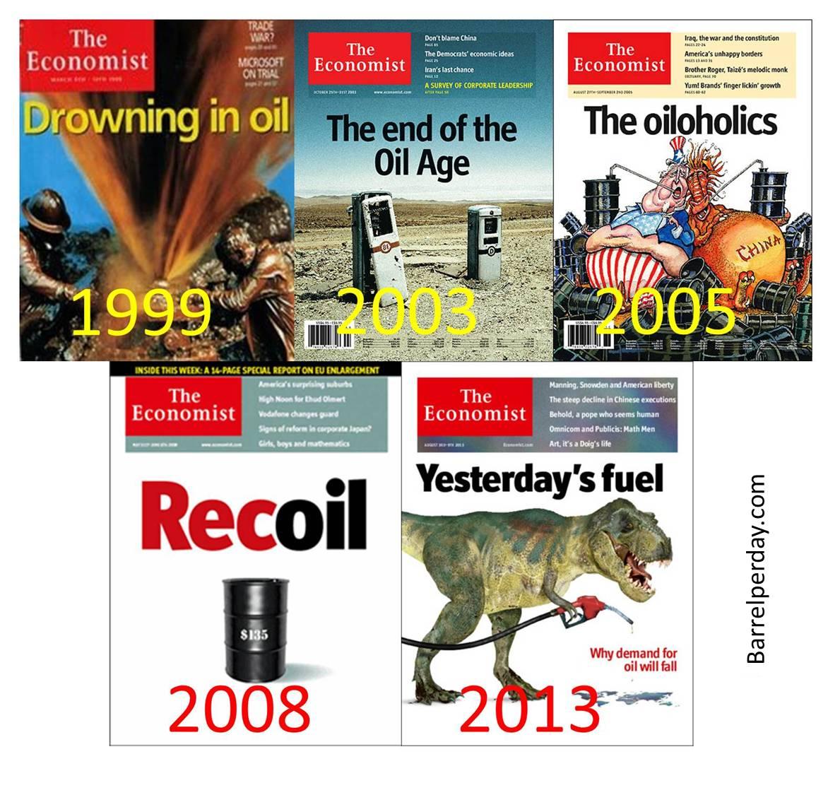 How cheap is oil today  Hur billig r oljan idag