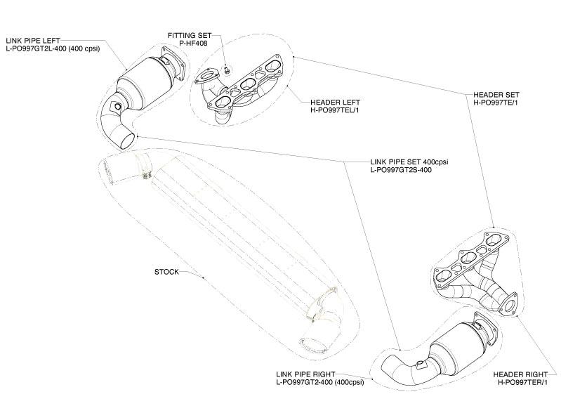 Akrapovic Upgrade Kit 1 for the Porsche 911 GT2/GT2 RS