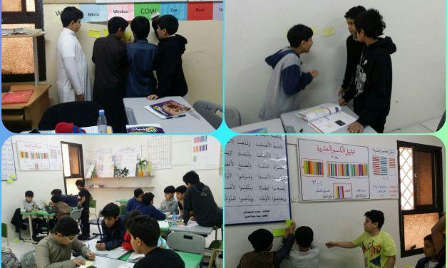 تطبيق استراتيجية التجول فى المعرض فى تدريس مادة الرياضيات