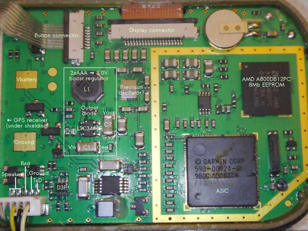 medium resolution of once you ve gotten the case open you ll see the circuit board with the gps receiver under the metal shielding interface circuitry in the middle