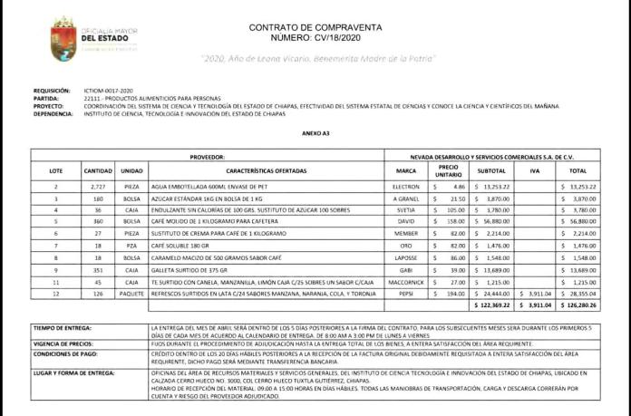 Gasta ICTIECH 126 mil pesos en caramelos, cafés y galletas en plena pandemia F8DB10A7 272C 4DB5 A71E A2906FA98EA8