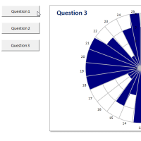 How to display survey results in a polar area chart