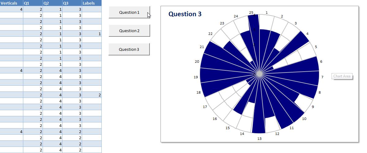 How to display survey results in  polar area chart also filled radar  user friendly rh alesandrab wordpress