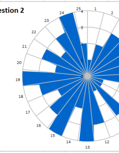 Vba buttons also filled radar chart  user friendly rh alesandrab wordpress