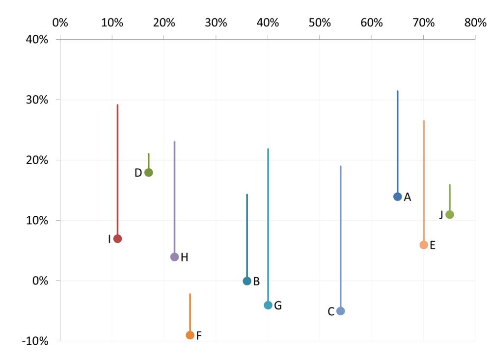 medium resolution of cherry chart