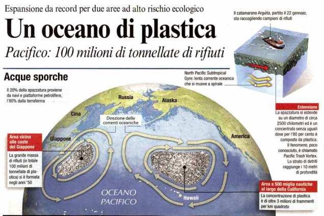 ocenano-plastica