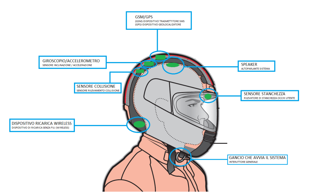 safest-motorcycle-helmet-brand - Copia