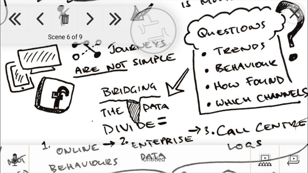 3 Tools To Take Visual Thinking To The Next Level