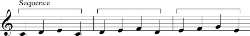 melody-sequencejpg