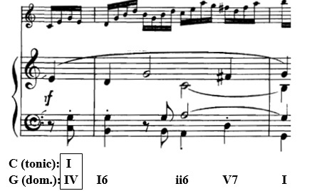 modulation3