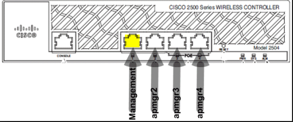 Actualizacion de Software Wireless LAN Controller (WLC