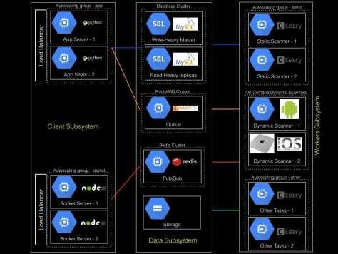 architecture.001-1024x768 Learn Tech