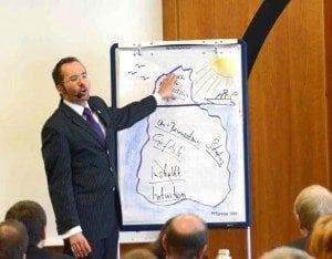 Präsentation Rhetorik Körpersprache MÜNCHEN