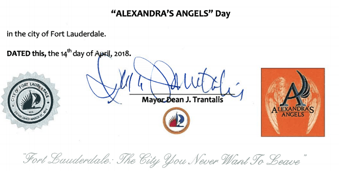 Signatures of the Proclamation