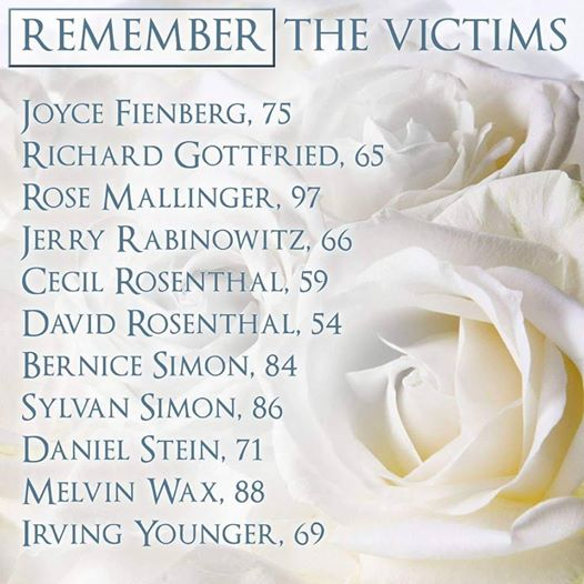 SS victims