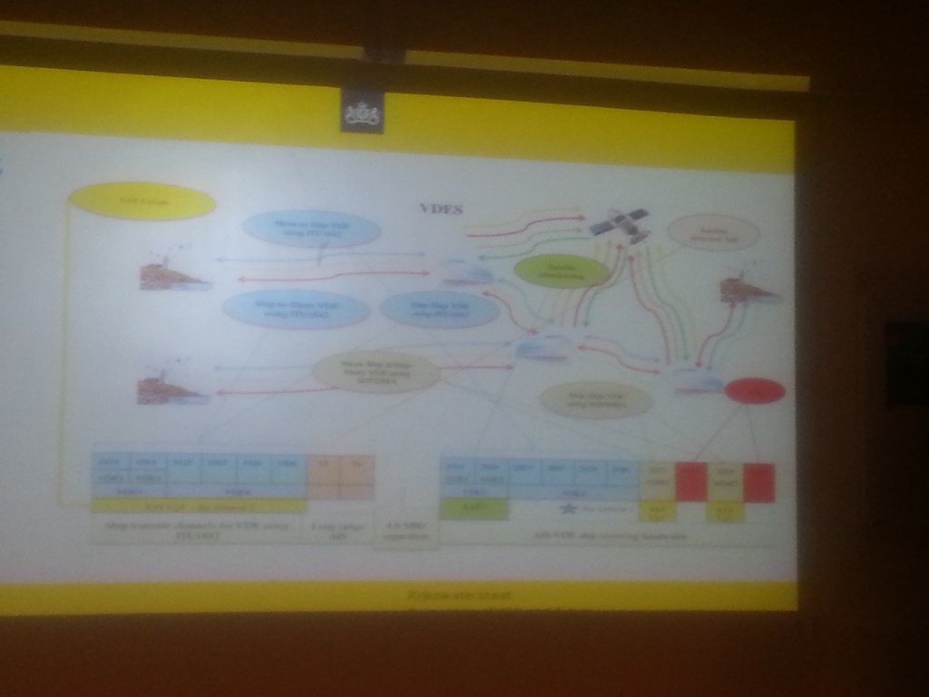 Jeffrey van Gils shows the complexity of frequency allocations behind AIS
