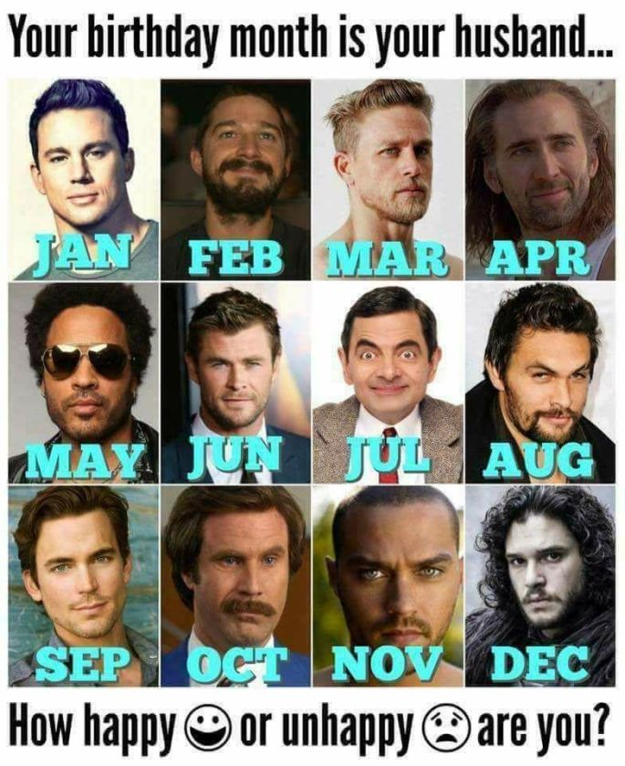 Lol. Ladies, how happy or unhappy are you based on this result of your birthday month?