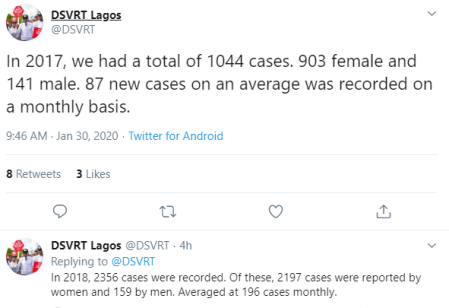 New report shows highest number of domestic and sexual violence cases recorded in Lagos were in Alimosho, Kosofe, Ikeja and Ikorodu