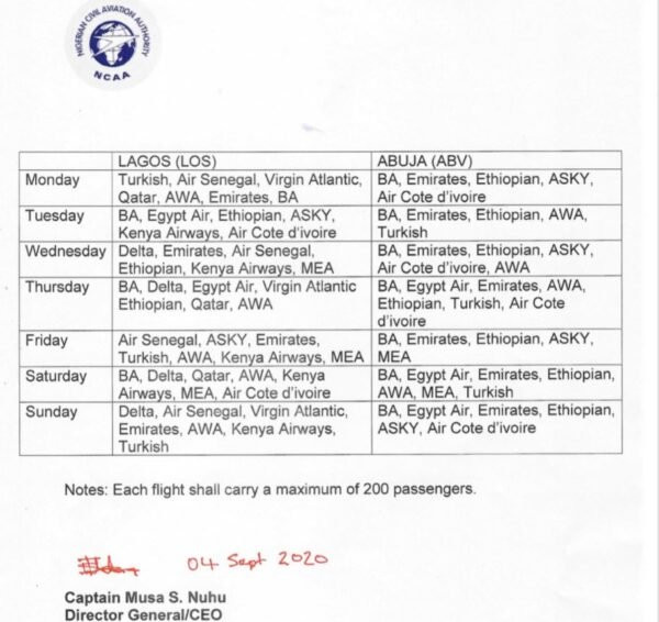 Only 200 passengers allowed on incoming international flights - NCAA