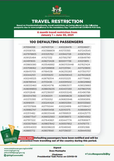 COVID19: FG releases passport details of 100 banned passengers