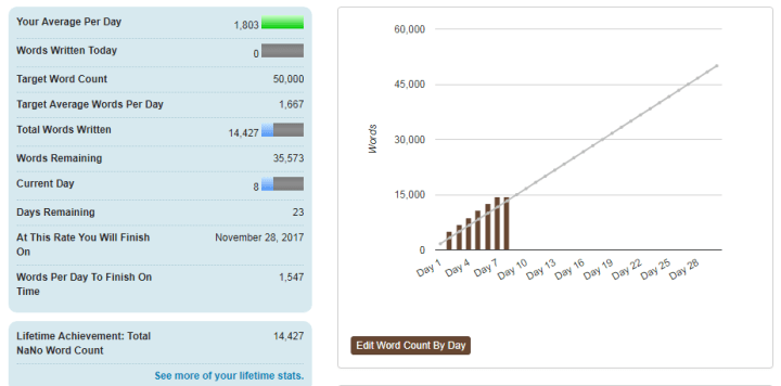 NaNoWriMo Alexis Chateau 1.png