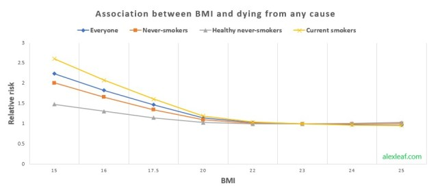 Smoking_mortality