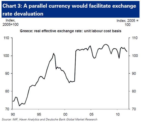 Parallel currency exchange rate