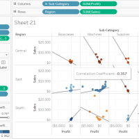 TabPy Tutorial: Integrating Python with Tableau for Advanced Analytics