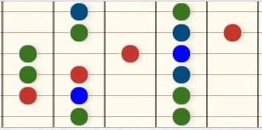 Desenho diagrama diatonica maior forma de A