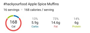 Nutrition - Apple Spice Muffin