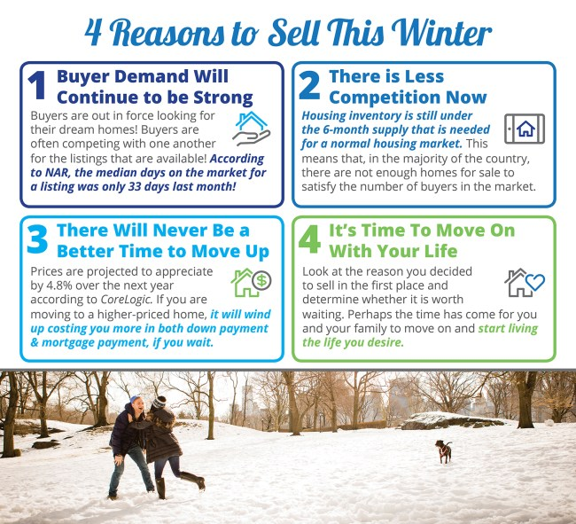 4 Reasons to Sell Your House This Winter [INFOGRAPHIC] | Simplifying The Market