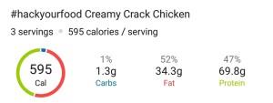 Nutrition - Creamy Crack Chicken