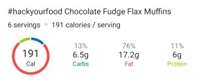 Nutrition - Chocolate Fudge Flax Muffins