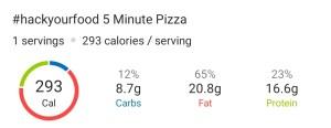 Nutrition - Keto 5 Minute Pizza