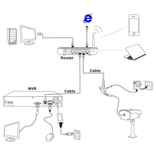 4CH Economic HD NVR Kits, H.264 720P 30m IR Night Vision