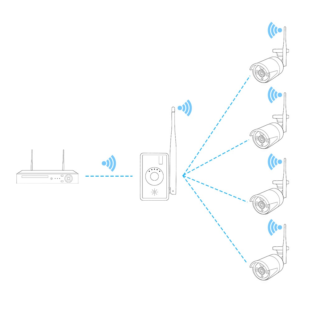 Hiseeu WiFi Range Extender Repeater IPC Router for