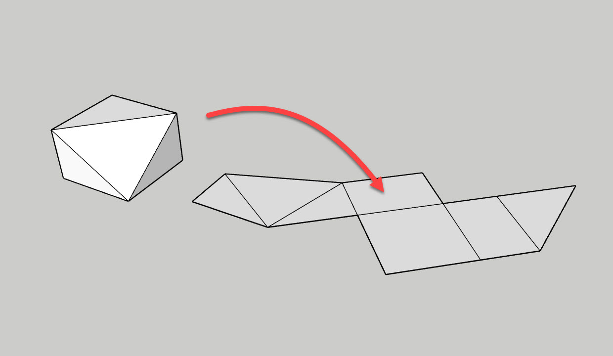 Unwrap and Flatten Faces Extension for SketchUp – by [as]