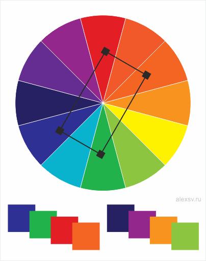 цветовой_круг_cvetovoy_krug_kvadrat