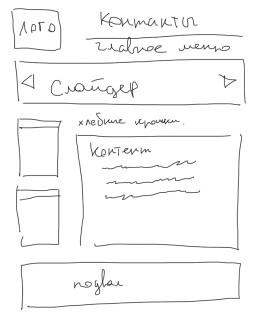Как_создать_дизайн_сайта_kak_sozdat_design_sayta_33